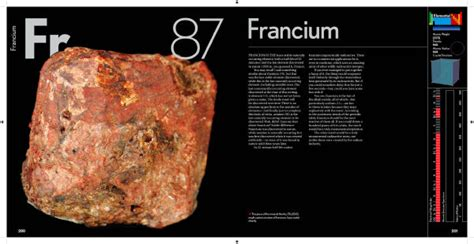 Francium in The Elements by Theodore Gray