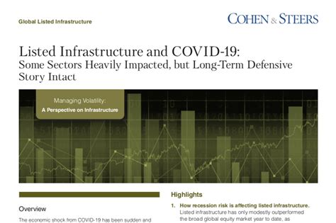 Listed Infrastructure and COVID-19   Cohen & Steers (Real