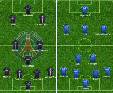 Possible Starting Lineups PSG vs Chelsea 2015 Predictions
