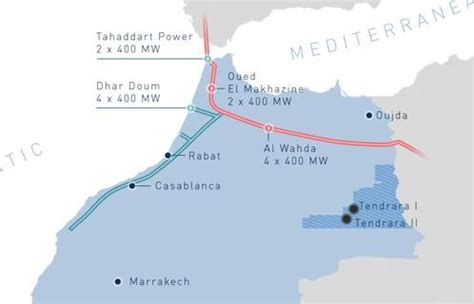 Morocco: Sound Energy provides update on Tendrara well