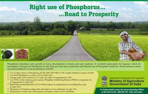 Date: 23-03-2012 (English) Agriculture Advertisements