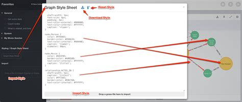 Styling Graph Visualizations in the Neo4j Browser - Neo4j