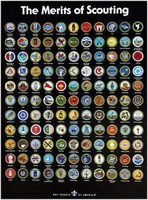Printable+List+of+Merit+Badges   This entry was posted in