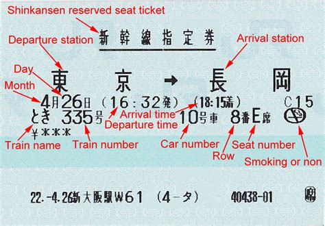 How to read Japan Railway's reserved seat ticket – JPRail